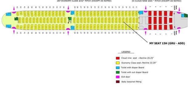 E:SEAT MAPB777-200 SEAT MAP Model (1)